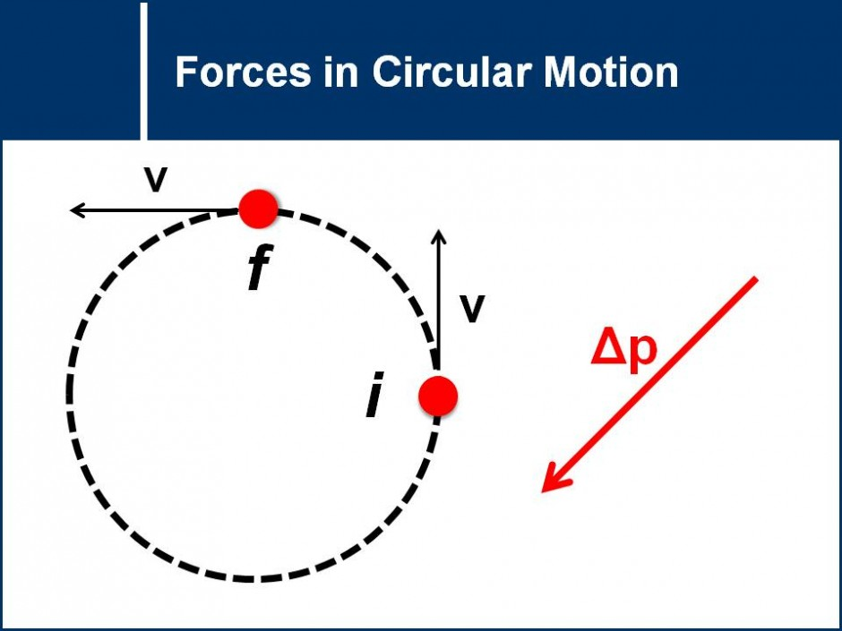Circular motion mstltt ccuart Image collections