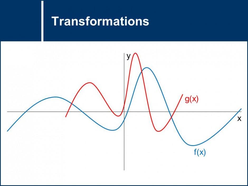 Functions relations transformations homework help