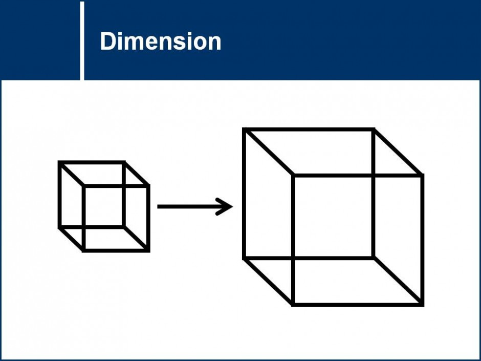 Trigonometry and Geometry | MSTLTT