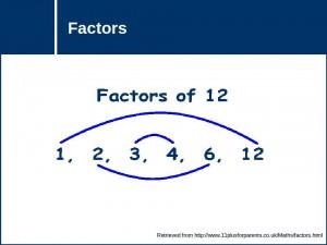 Number: Factors